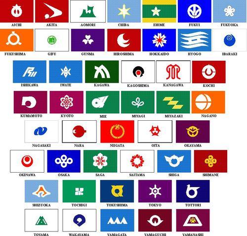 県旗も其々 個性あって面白い 日本全国津々浦々から来てくれます。